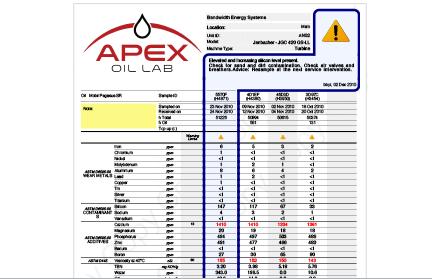 apex-docs-2